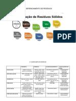 UC2 - Classificação dos Resíduos da Estética