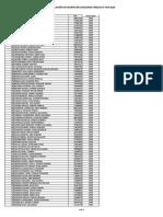 RELACION-DE-APTOS-PARA-LA-EVALUACION-DE-CONOCIMIENTOS.pdf