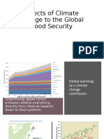 Effects of Climate change to the Global Food