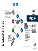 DevelopmentThatPays-AgileEstimating-CheatSheet-0-1.pdf