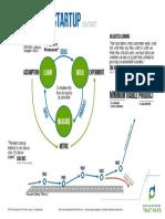 DevelopmentThatPays-TheLeanStartup-CheatSheet-1_0.pdf