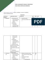 PLANIFICAREA CALENDARISTICA ANUALA clasa a III- a
