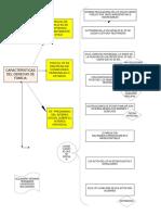 caracteristicas-del-derecho-familia.pdf