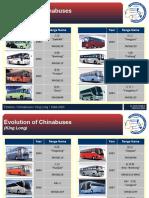 Evolution of China Buses - King Long