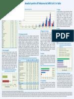 Report-COVID-2019_29_aprile.pdf