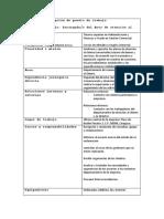 Ficha de descripción de puesto de trabajo.