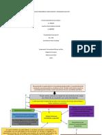 Estado financiero consolidado y separado bajo NIIF SY J