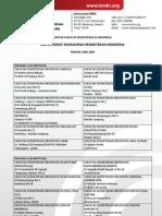 Data Base Fk Se Indonesia (Ismki Periode 2008-2009)