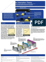 Gas Adsorption Theory Poster