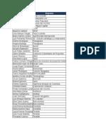 Base de datos Proyectos.xlsx