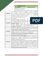FORMULACION plan de negocios vs proyecto de inv
