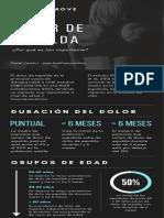 INFOGRAFÍA DOLOR DE ESPALDA (2).pdf