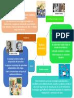 infografía_modelos_curriculares_Héctor_Rosales.docx