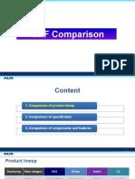 VRF Comparision.pptx