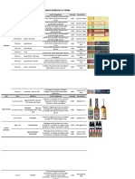 Descriptor-de-Productos.pdf
