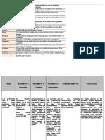 Tipos de argumento según su contenido.docx