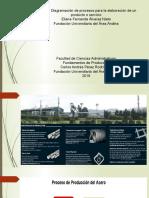 Fundamentos de Produccion Eje 3