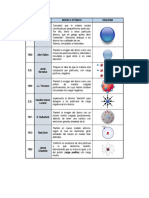 Modelos Atómicos Tabla.docx