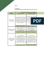 Rúbrica de evaluación Fase 3