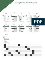 chordu-guitar-chords-funky-featuring-musiko-cicatriz-cover-roxana-chordsheet-id_0AKJM05IEjk-1.pdf