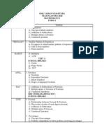 Rancangan tahunan math2010F1