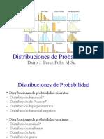 DISTRIBUCIONES PROBABILIDAD (2)
