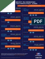 TOP 10 Jobs.pdf