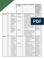 Tabla Matriz Unidad 2.docx