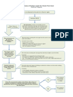 Grant test.pdf