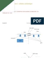 Nouveau-Présentation-Microsoft-PowerPoint