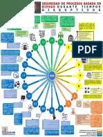 PSM -CoVid 19.pdf