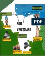 creacion artistica-infografia (arte y patrimonio)