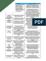 Business vocabulary.docx
