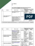 plan_de_masuri_remediale_destinate_imbunatatirii_rezultatelor_elevilor_la_examenul_de_bacalaureat_2014
