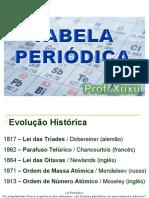 Tabela Periódica 2018.ppt
