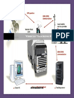 Vehicle_Tracking_system