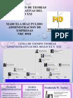 PRESENTACION DE TEORIAS ADMINISTRATIVAS DEL SIGLO XXI