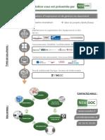 PrinterLogic Overview