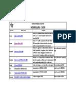 normogramassemi2.pdf
