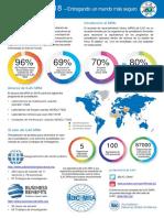 Infografía-ILAC-MRA