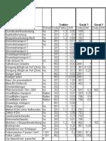 Arbeitsverfahren_MaKost.pdf