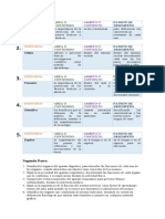 Doc 2 competencias -  Carlos Daniel Ventura Molina - Seccion B