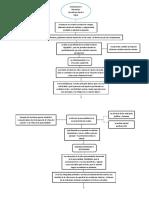 mapa conceptual de contabilidad..docx