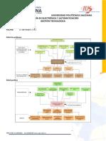 marco logico gestion tecnologica