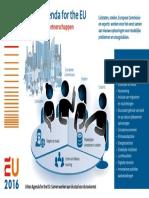 infographic-12-themas.pdf