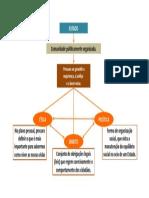 PowerPoint_Ética política e direito