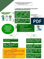 Flujograma de Atencion de Funcionarios Policiales4