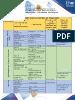 Investigacion_PC_Dispositivos_HaroldGonzalez.docx