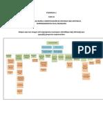 1. EVIDENCIA ORGANIGRAMA Y OFICINAS QUE APOYAN PROYECTOS EMPRESARIALES (1).doc