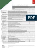 adobe-sign-in-vip-product-comparison-es.pdf